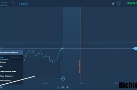 Бинариум: лучшие торговые условия и новая торговая платформа