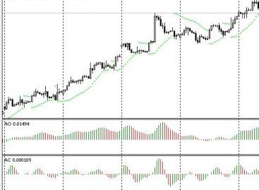 Обзор торговой стратегии —PinUp