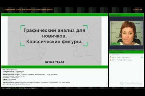 """Olymp Trade Вебинар """"Учимся прогнозировать курс. Трендовые индикаторы"""""""