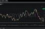 Стратегия заработка на криптовалюте «Orange»