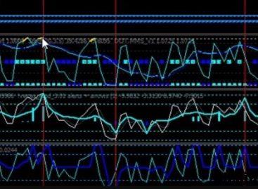 Стратегия для бинарных опционов Pivot Sliding System