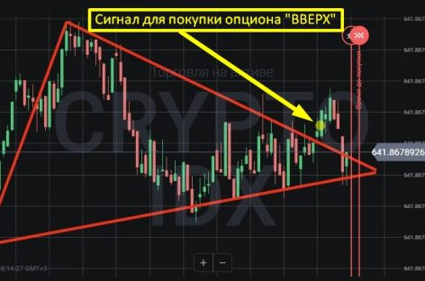 Торговля криптовалютой по треугольнику
