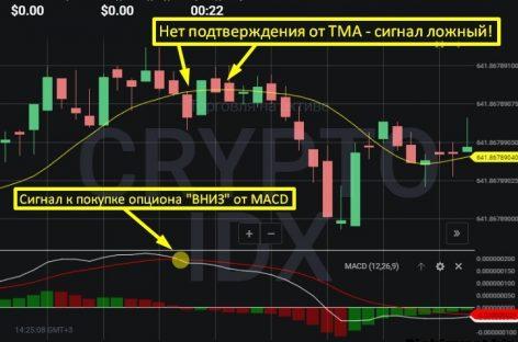 Торговля криптовалютой по TMA с фильтром MACD