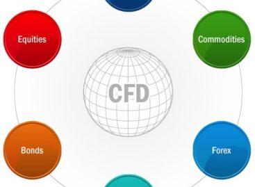 Риски торговли CFD-контрактами