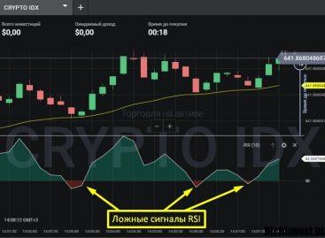 Стратегия торговли криптовалютой «Smoothing»