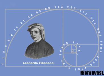 Что нужно знать о линиях Фибоначчи?