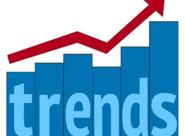 Разворот тренда или как определить разворот тренда используя паттерны разворота