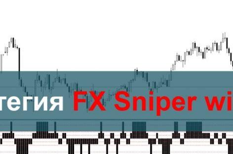 Торговая стратегия FX Sniper with CA
