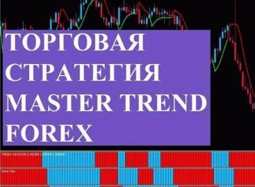 Обзор торговой стратегии Trend Master