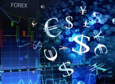 Pitchfork Trading System – трендовая методика для рынка Форекс