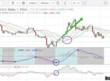 Техническая система оценки рынка «Effect»