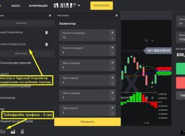 Торговля криптовалютами по индикаторам Билла Вильямса