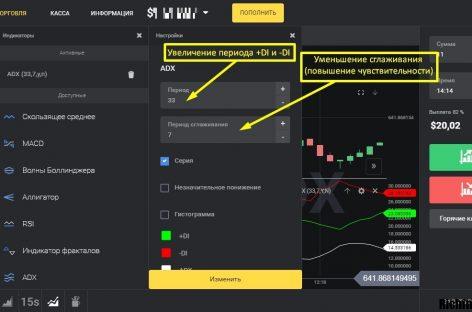 Торговля криптовалютой на Binomo по стратегии «ADX Reversible»