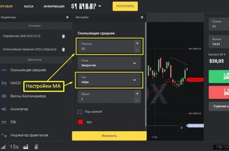 Система торговли криптовалютой для Binomo «Rush»