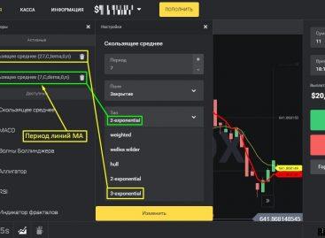 Торговля криптовалютой по стратегии «Two Exponential»
