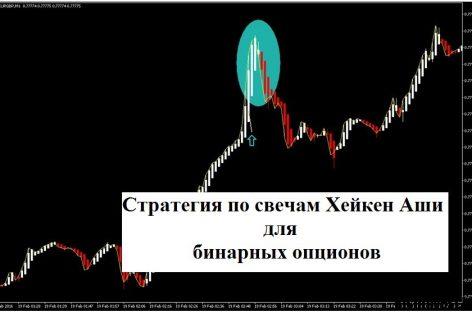 Стратегия по свечам Хейкен Аши для бинарных опционов: описание, пример торговли, отзывы