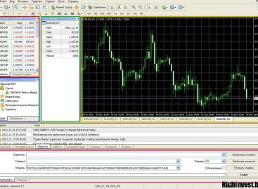 Торговая платформ МТ4: обзор, торговля, настройка и отзывы