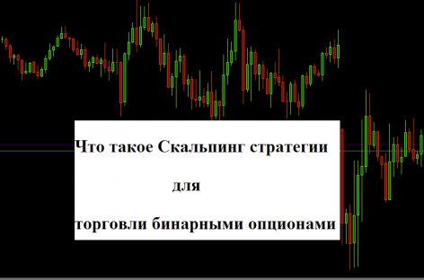 Что такое Скальпинг стратегии для торговли бинарными опционами