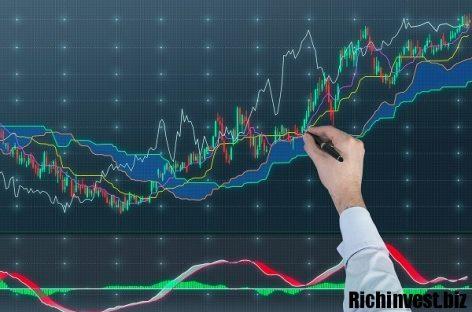Индикаторы для бинарных опционов: основные секреты и фишки торговли