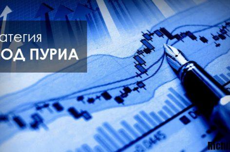 Метод «Пуриа» для бинарных опционов: описание системы, отзывы