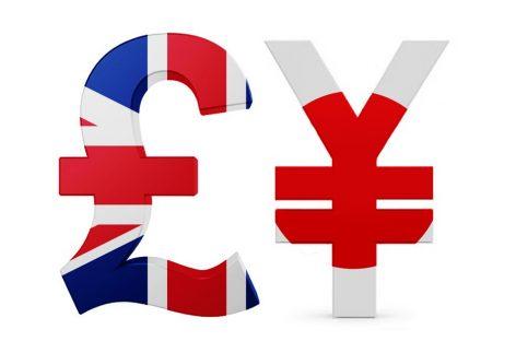 Прогноз, аналитика и стратегии торговли валютной пары GBPJPY