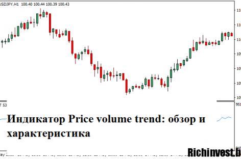 Индикатор Price volume trend: обзор и характеристика
