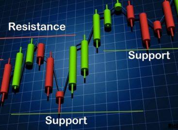 Технический анализ валютных пар: что это такое и как его провести