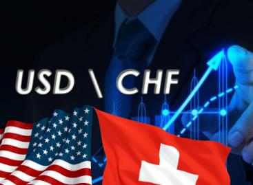 Валютная пара USDCHF: анализ, торговля, заработок