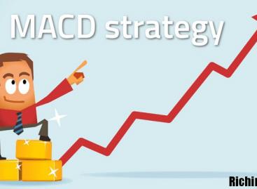 Стратегия MACD и применение индикатора для бинарных опционов