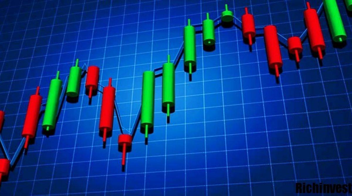 Торговля по свечному паттерну ценовой коррекции
