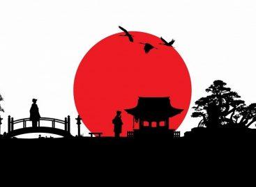 Стратегия торговли по Ишимоку и RSI – «Nagai»