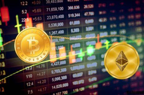 Стратегия Bitcoin на графике TradingView «Baseline»