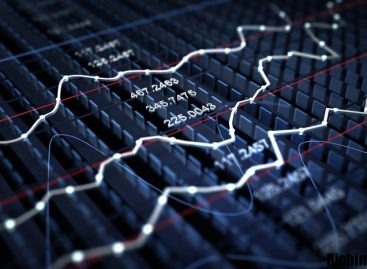 Торговля криптовалютой по двойному Стохастику