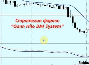 Обзор Форекс стратегии «Gann Hilo DMI System»
