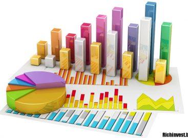 Криптовалютная стратегия торговли по индексу объема